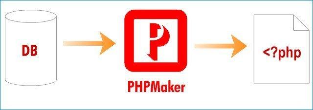e-World Tech PHPMaker 2021.0.7 + Crack [ Latest ]