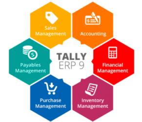 Tally ERP 9 [V6.6.2] Crack + Serial Key (Latest) Free Download 2021